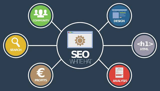 seo companies in palm desert